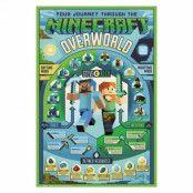 Minecraft, Maxi Poster - Overworld Biome