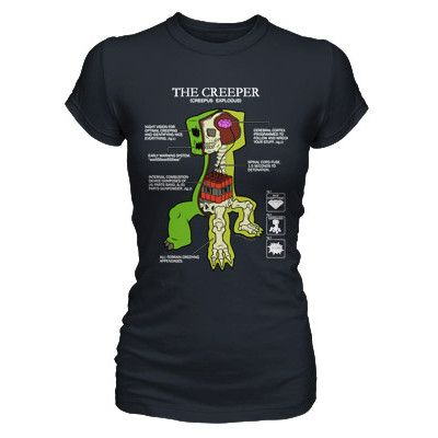 Minecraft Creeper Anatomy Dam T-Shirt